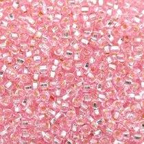 Бисер чешский PRECIOSA №08273-350- блестящий розовый, 10 г