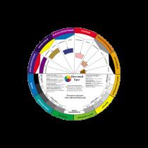 Цветовой круг двухсторонний, 13 см